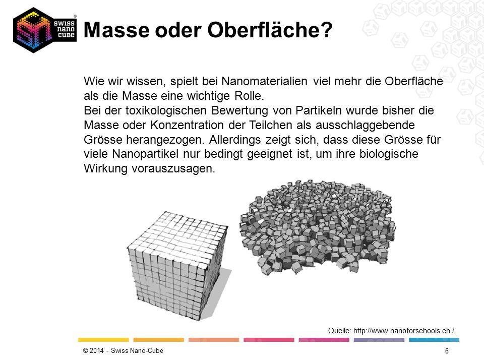 © 2014 - Swiss Nano-Cube Masse oder Oberfläche? 6 Quelle: http://www.nanoforschools.ch / Wie wir wissen, spielt bei Nanomaterialien viel mehr die Ober