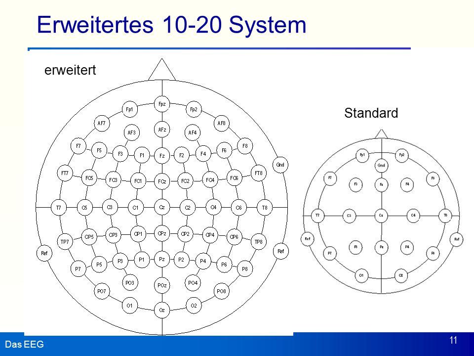 Das EEG 11 Erweitertes 10-20 System erweitert Standard