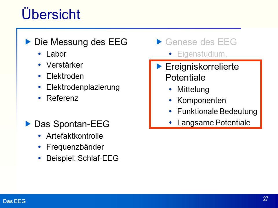 Das EEG 27 Übersicht  Die Messung des EEG  Labor  Verstärker  Elektroden  Elektrodenplazierung  Referenz  Das Spontan-EEG  Artefaktkontrolle  Frequenzbänder  Beispiel: Schlaf-EEG  Genese des EEG  Eigenstudium,  Ereigniskorrelierte Potentiale  Mittelung  Komponenten  Funktionale Bedeutung  Langsame Potentiale
