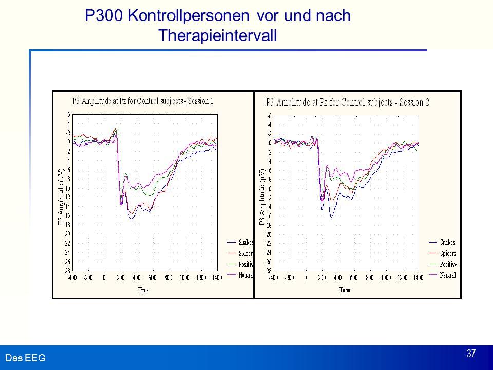 Das EEG 37 P300 Kontrollpersonen vor und nach Therapieintervall