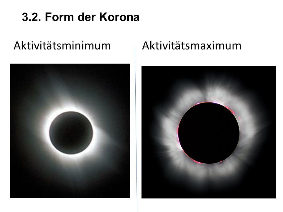 Aktivitätsminimum Aktivitätsmaximum 3.2. Form der Korona