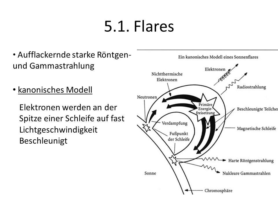 5.1. Flares kanonisches Modell Elektronen werden an der Spitze einer Schleife auf fast Lichtgeschwindigkeit Beschleunigt Aufflackernde starke Röntgen-