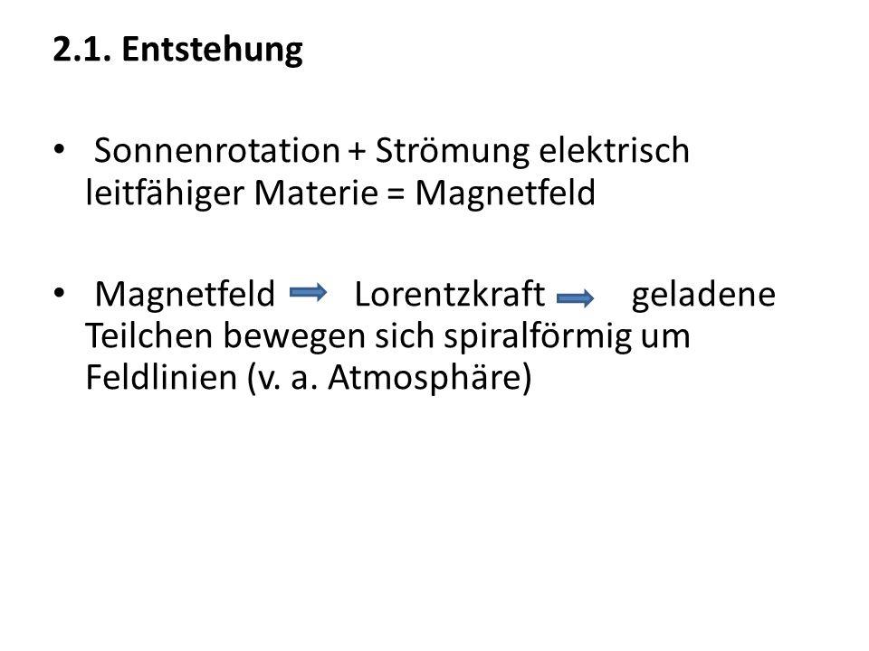 2.1. Entstehung Sonnenrotation + Strömung elektrisch leitfähiger Materie = Magnetfeld Magnetfeld Lorentzkraft geladene Teilchen bewegen sich spiralför