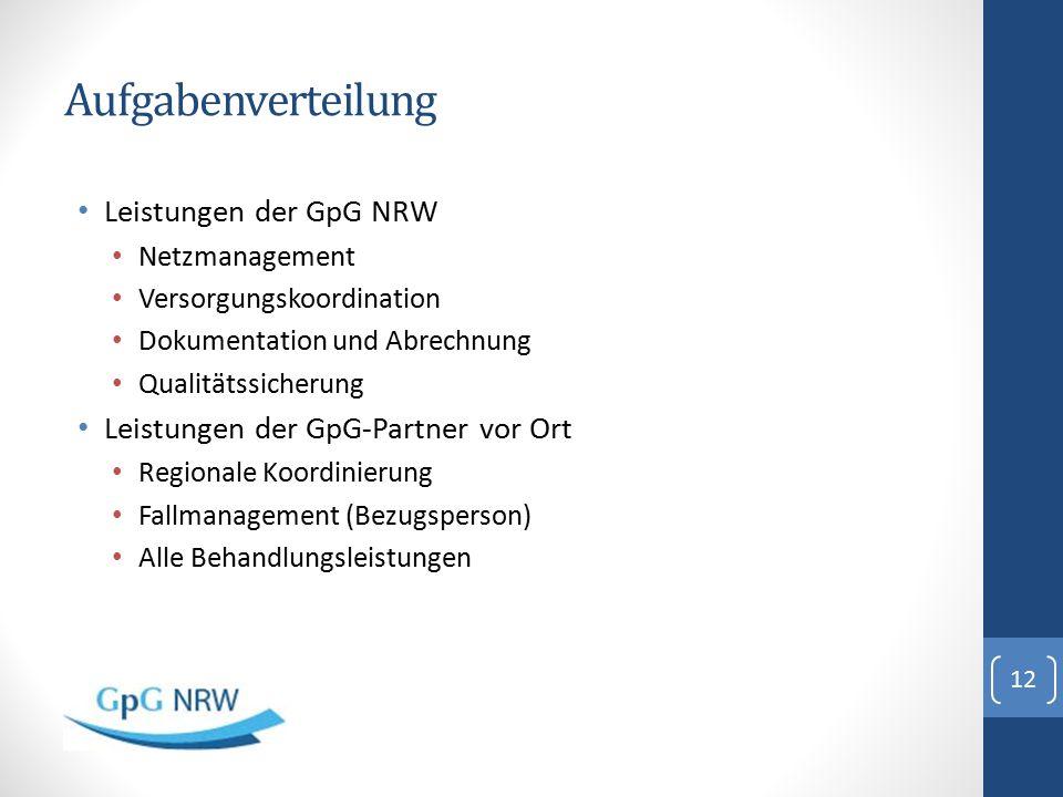 Aufgabenverteilung Leistungen der GpG NRW Netzmanagement Versorgungskoordination Dokumentation und Abrechnung Qualitätssicherung Leistungen der GpG-Pa