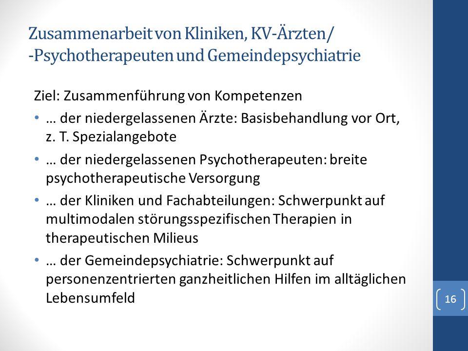 Zusammenarbeit von Kliniken, KV-Ärzten/ -Psychotherapeuten und Gemeindepsychiatrie Ziel: Zusammenführung von Kompetenzen … der niedergelassenen Ärzte: