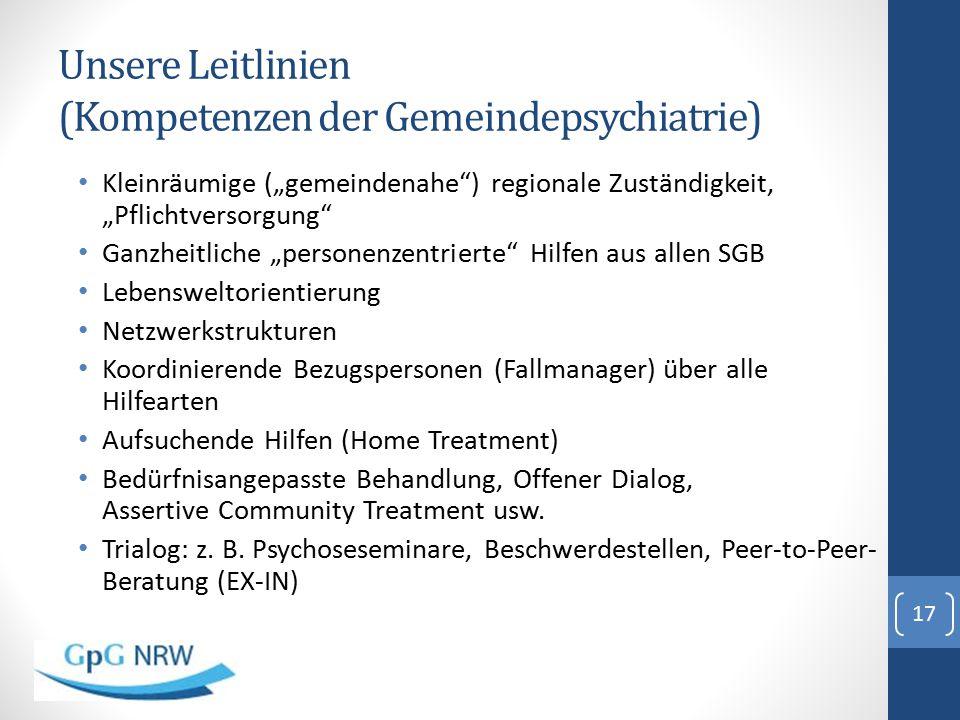 """Unsere Leitlinien (Kompetenzen der Gemeindepsychiatrie) Kleinräumige (""""gemeindenahe"""") regionale Zuständigkeit, """"Pflichtversorgung"""" Ganzheitliche """"pers"""