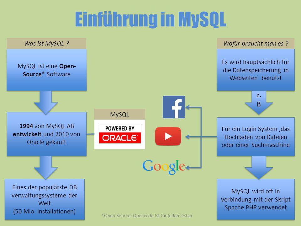 Für ein Login System,das Hochladen von Dateien oder einer Suchmaschine MySQL wird oft in Verbindung mit der Skript Spache PHP verwendet MySQL ist eine