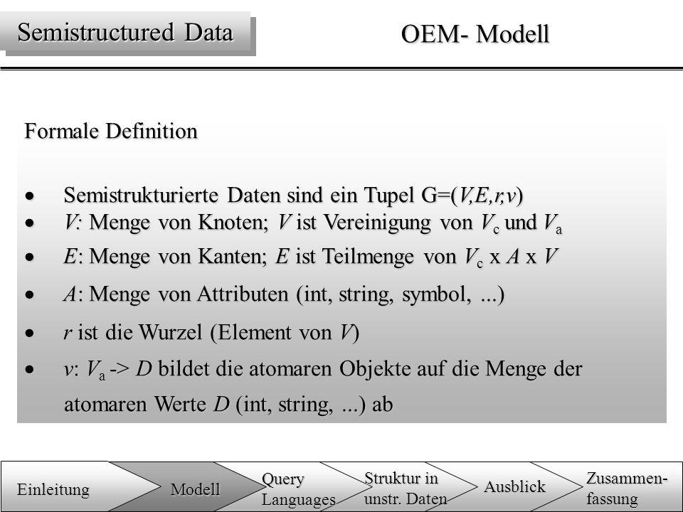 OEM- Modell Formale Definition  Semistrukturierte Daten sind ein Tupel G=(V,E,r,v)  V: Menge von Knoten; V ist Vereinigung von V c und V a  E: Menge von Kanten; E ist Teilmenge von V c x A x V  A: Menge von Attributen (int, string, symbol,...)  r ist die Wurzel (Element von V)  v: V a -> D bildet die atomaren Objekte auf die Menge der atomaren Werte D (int, string,...) ab Semistructured Data Einleitung Zusammen-fassung Ausblick QueryLanguages Modell Struktur in unstr.
