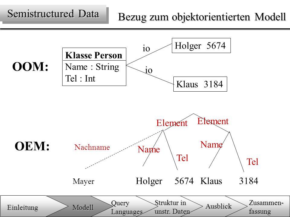 Bezug zum objektorientierten Modell Semistructured Data Einleitung Zusammen-fassung Ausblick QueryLanguages Modell Struktur in unstr.
