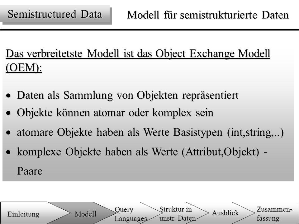 UnQL: Beispiel 1 (1) f({ }) = { } (2) f(t1 U t2) = f(t1) U f(t2) (3) f(v)=if isInt(v) then {result : v} else { } (4) f({s : t}) = f(t)         Veranstaltung Vorlesung Übung Dozent Titel Termin Übung_zu_VL Vorname Nachname Dozent Termin Raum Computerspielen 1999 Hans Müller Maier 1997 48-226 Semistructured Data Einleitung Zusammen-fassung Ausblick QueryLanguages Modell Struktur in unstr.