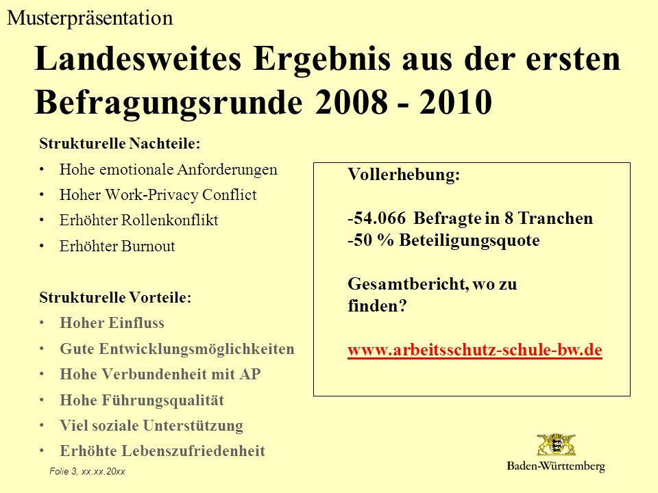 Musterpräsentation Landesweites Ergebnis aus der ersten Befragungsrunde 2008 - 2010 Strukturelle Nachteile: Hohe emotionale Anforderungen Hoher Work-P