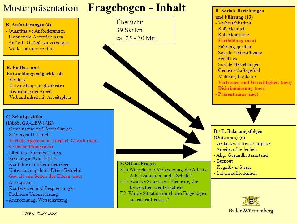Musterpräsentation Folie 8, xx.xx.20xx B.Einfluss und Entwicklungsmöglichk.