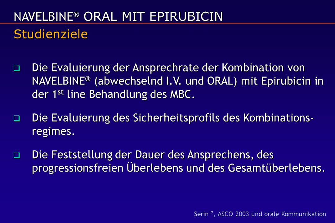 Studienziele  Die Evaluierung der Ansprechrate der Kombination von NAVELBINE ® (abwechselnd I.V. und ORAL) mit Epirubicin in der 1 st line Behandlung