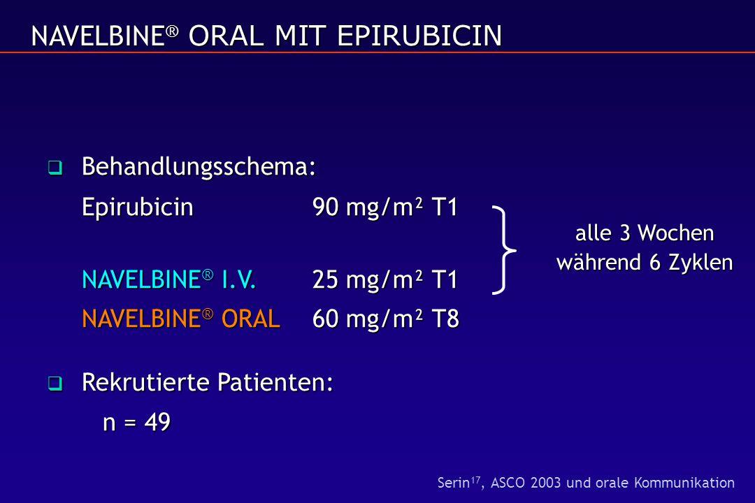 NAVELBINE ® ORAL MIT EPIRUBICIN  Behandlungsschema: Epirubicin90 mg/m² T1 NAVELBINE ® I.V.25 mg/m² T1 NAVELBINE ® ORAL60 mg/m² T8  Rekrutierte Patienten: n = 49 alle 3 Wochen während 6 Zyklen Serin 17, ASCO 2003 und orale Kommunikation