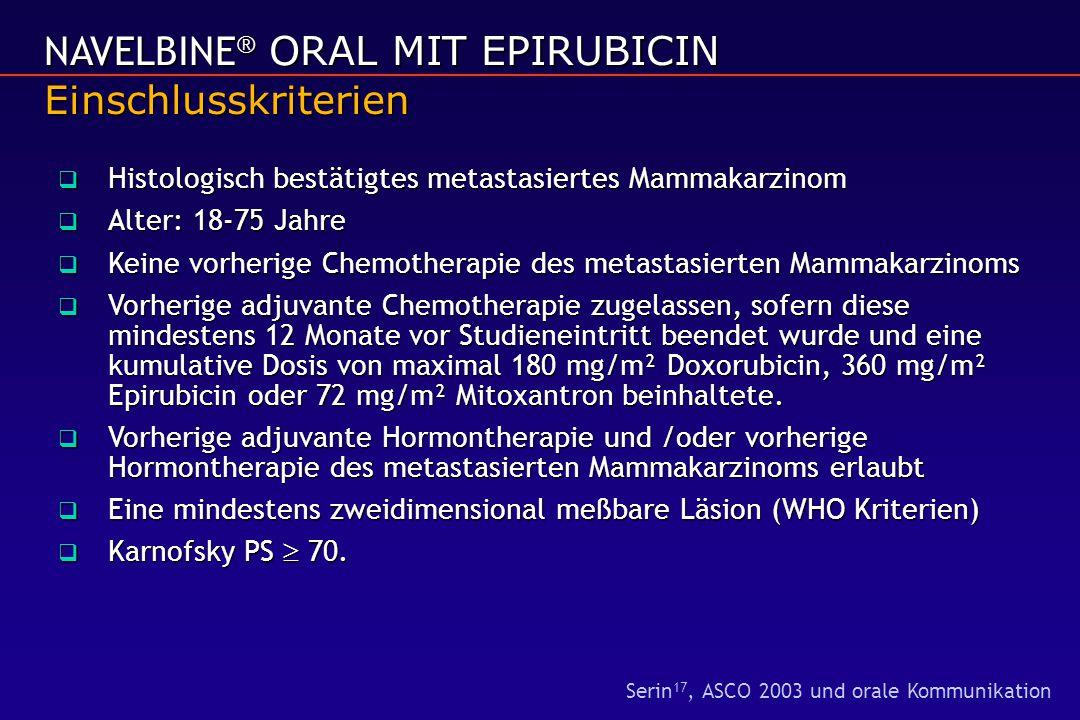 Einschlusskriterien  Histologisch bestätigtes metastasiertes Mammakarzinom  Alter: 18-75 Jahre  Keine vorherige Chemotherapie des metastasierten Ma