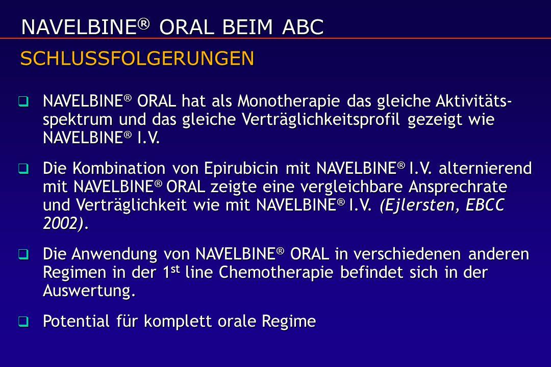 SCHLUSSFOLGERUNGEN NAVELBINE ® ORAL BEIM ABC  NAVELBINE ® ORAL hat als Monotherapie das gleiche Aktivitäts- spektrum und das gleiche Verträglichkeitsprofil gezeigt wie NAVELBINE ® I.V.