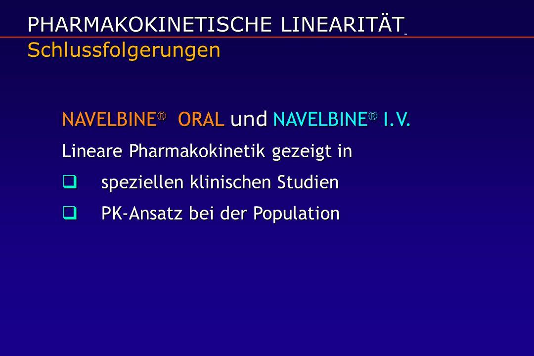 PHARMAKOKINETISCHE LINEARITÄT Schlussfolgerungen NAVELBINE ® ORAL und NAVELBINE ® I.V. Lineare Pharmakokinetik gezeigt in  speziellen klinischen Stud