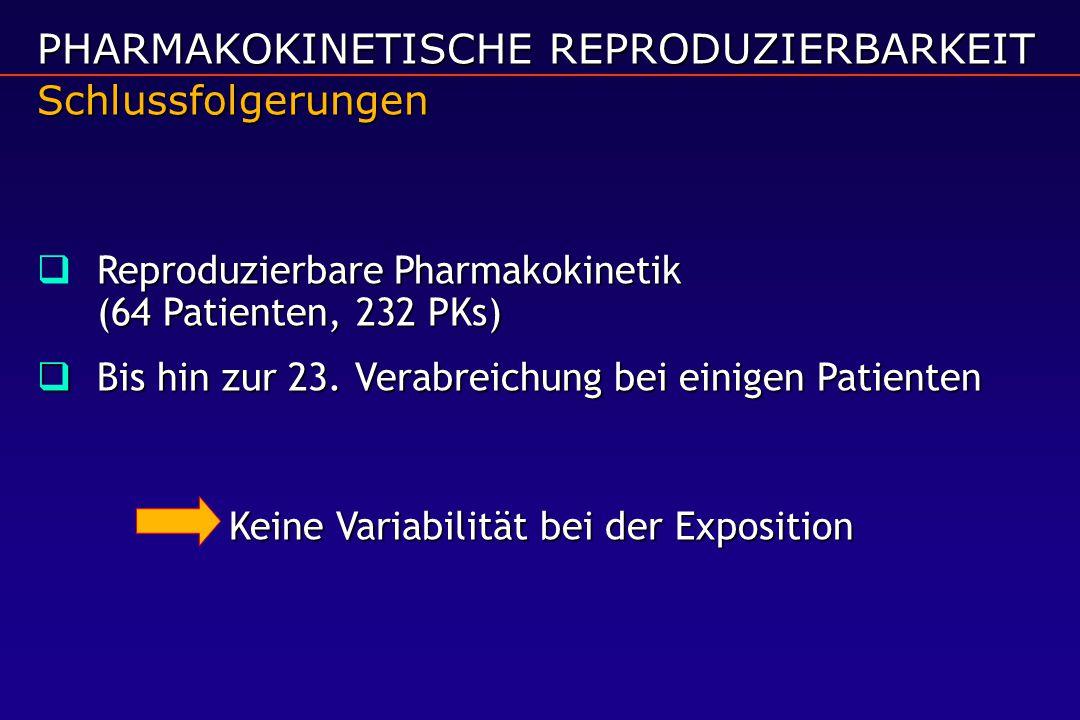PHARMAKOKINETISCHE REPRODUZIERBARKEIT Schlussfolgerungen  Reproduzierbare Pharmakokinetik (64 Patienten, 232 PKs)  Bis hin zur 23.