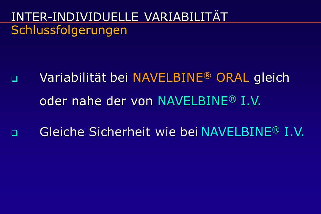 INTER-INDIVIDUELLE VARIABILITÄT Schlussfolgerungen  Variabilität bei NAVELBINE ® ORAL gleich oder nahe der von NAVELBINE ® I.V.  Gleiche Sicherheit