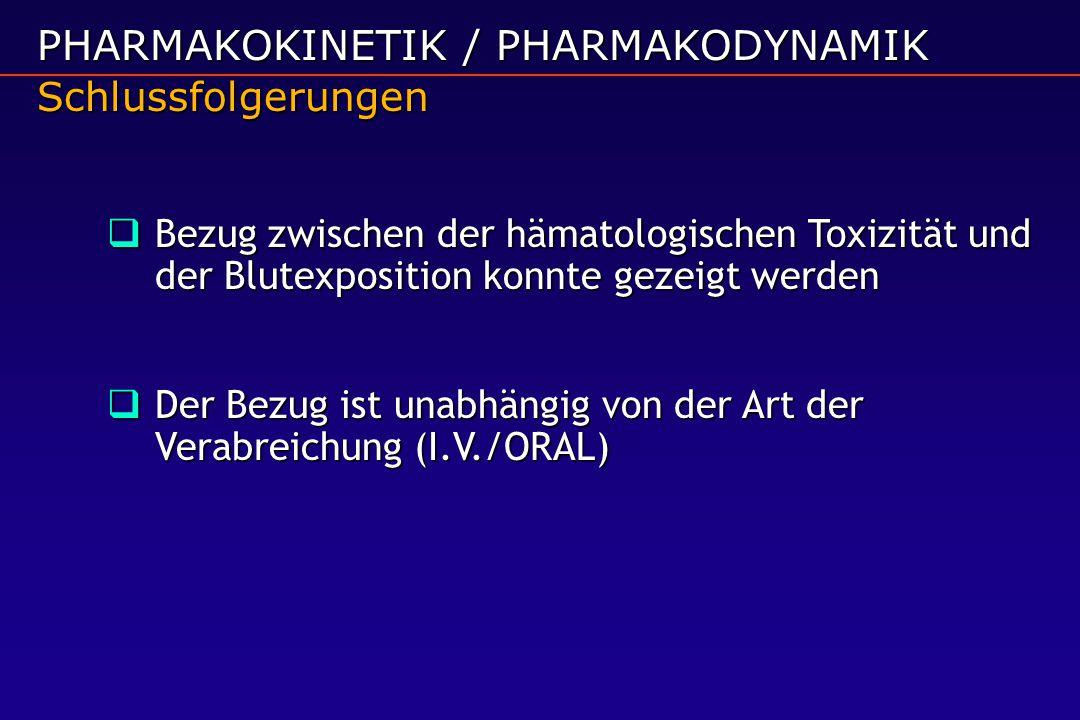 PHARMAKOKINETIK / PHARMAKODYNAMIK Schlussfolgerungen  Bezug zwischen der hämatologischen Toxizität und der Blutexposition konnte gezeigt werden  Der Bezug ist unabhängig von der Art der Verabreichung (I.V./ORAL)