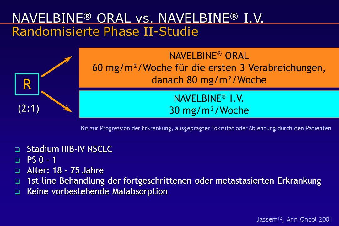 NAVELBINE ® ORAL vs. NAVELBINE ® I.V. Randomisierte Phase II-Studie NAVELBINE ® ORAL 60 mg/m²/Woche für die ersten 3 Verabreichungen, danach 80 mg/m²/