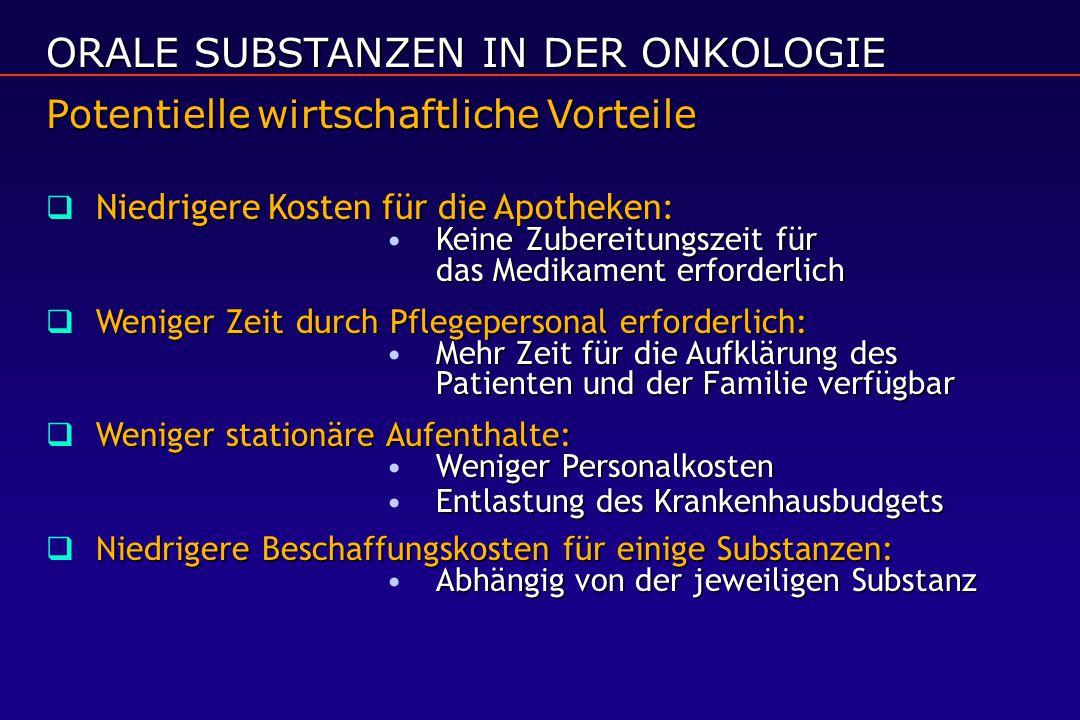 NAVELBINE ® ORAL MIT EPIRUBICIN Wirksamkeit Auswertbare Patienten (n= 44) Komplette Remission2 (5 %) Partielle Remission22 (50 %) Gesamtansprechen24 (55 %) Verträglichkeit % der Patienten Neutropenie G 3-4 65,3% (29,1% der Zyklen) Febrile Neutropenie8,2% Neutropenische Infektion12,2% Stomatitis G 3-410,2% Serin 17, ASCO 2003 und orale Kommunikation
