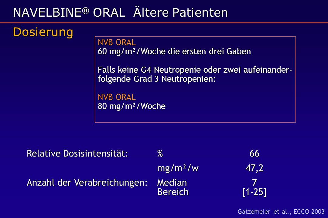 Relative Dosisintensität: %66 mg/m²/w47,2 Anzahl der Verabreichungen:Median 7 Bereich[1-25] NAVELBINE ® ORAL Ältere Patienten Dosierung Gatzemeier et al., ECCO 2003 NVB ORAL 60 mg/m²/Woche die ersten drei Gaben Falls keine G4 Neutropenie oder zwei aufeinander- folgende Grad 3 Neutropenien: NVB ORAL 80 mg/m²/Woche