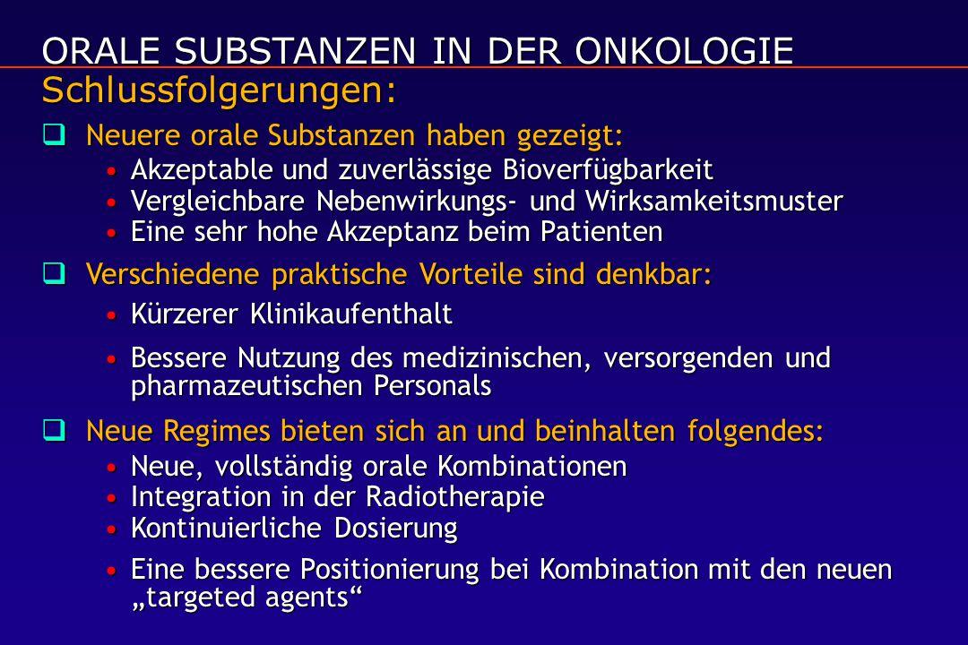 ORALE SUBSTANZEN IN DER ONKOLOGIE Schlussfolgerungen:  Neuere orale Substanzen haben gezeigt: Akzeptable und zuverlässige BioverfügbarkeitAkzeptable