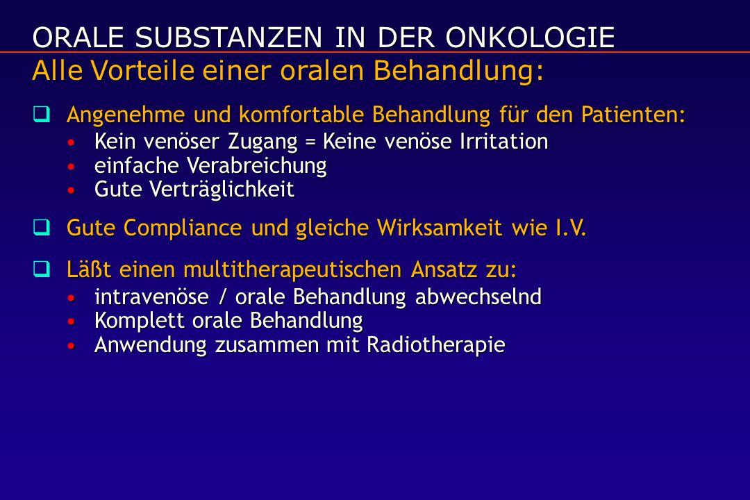 NAVELBINE ® ORAL Ältere Patienten Patientencharakteristika n = 56 Medianes Alter74 Jahre [70-82] Männlich75% Karnofsky PS 90-10051,8% PS 8048,2% PS 8048,2% Metastatische Erkrankung76,8% Anzahl der Tumorlokalisationen > 335,7% Anzahl der Komorbiditäten > 242,9% Kardiovaskuläre Morbidität64,3% Gatzemeier et al., ECCO 2003