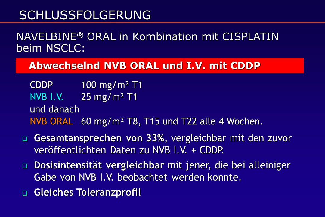 CDDP 100 mg/m² T1 NVB I.V.25 mg/m² T1 und danach NVB ORAL60 mg/m² T8, T15 und T22 alle 4 Wochen. NAVELBINE ® ORAL in Kombination mit CISPLATIN beim NS