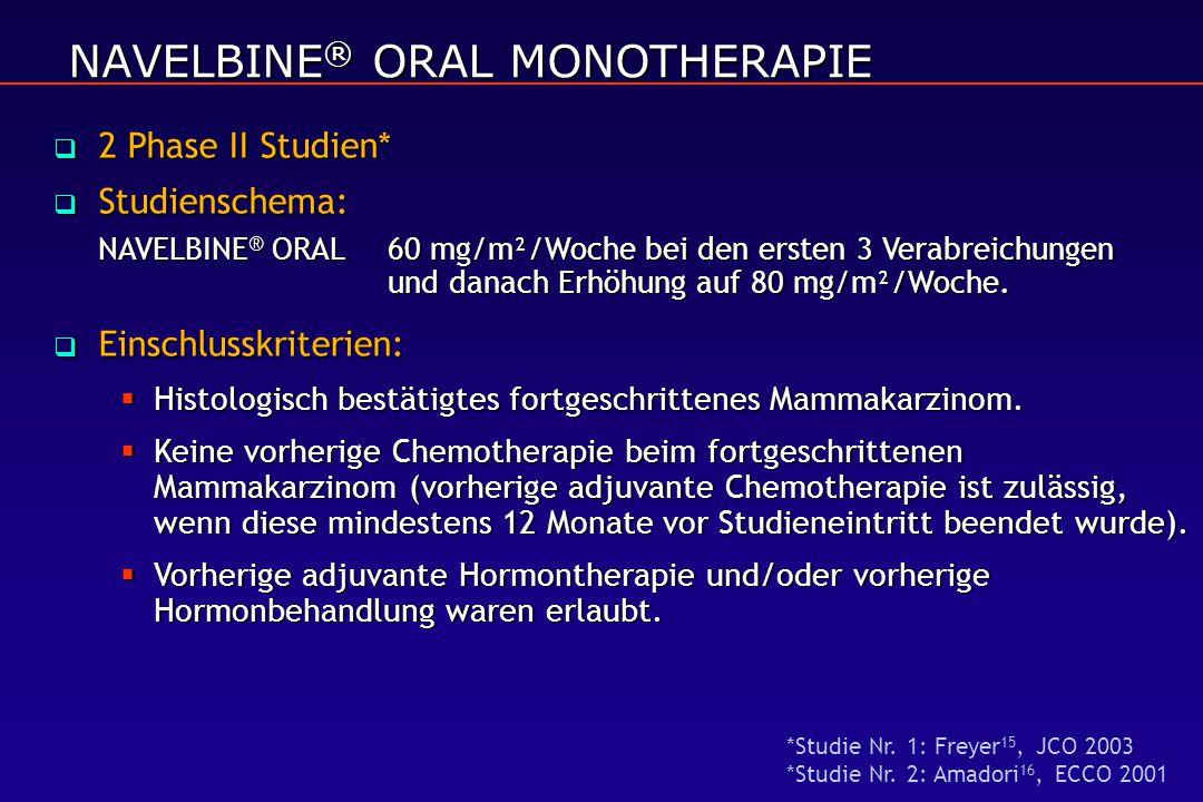  2 Phase II Studien*  Studienschema: NAVELBINE ® ORAL60 mg/m²/Woche bei den ersten 3 Verabreichungen und danach Erhöhung auf 80 mg/m²/Woche.  Einsc