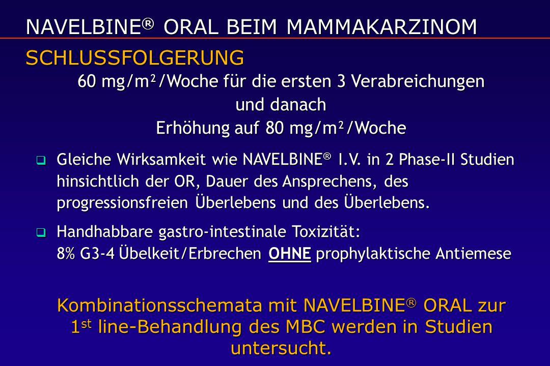 60 mg/m²/Woche für die ersten 3 Verabreichungen und danach Erhöhung auf 80 mg/m²/Woche  Gleiche Wirksamkeit wie NAVELBINE ® I.V. in 2 Phase-II Studie