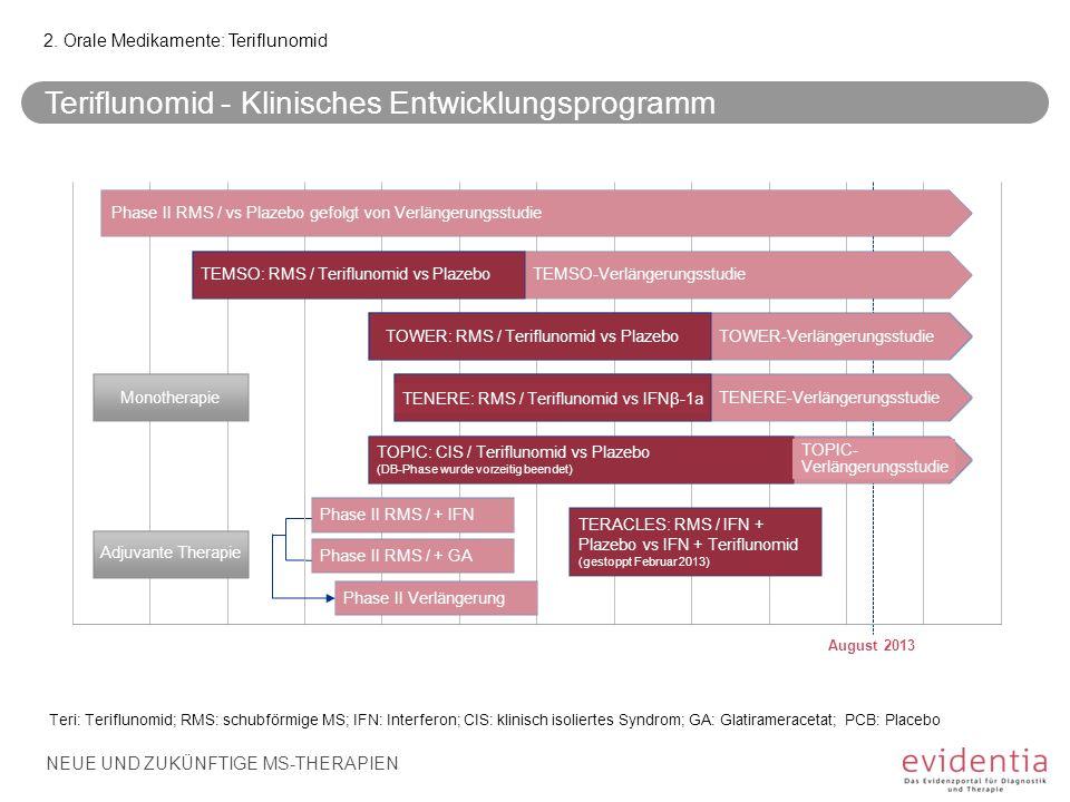 Phase II RMS / vs Plazebo gefolgt von Verlängerungsstudie TEMSO: RMS / Teriflunomid vs PlazeboTEMSO-Verlängerungsstudie TOWER: RMS / Teriflunomid vs P