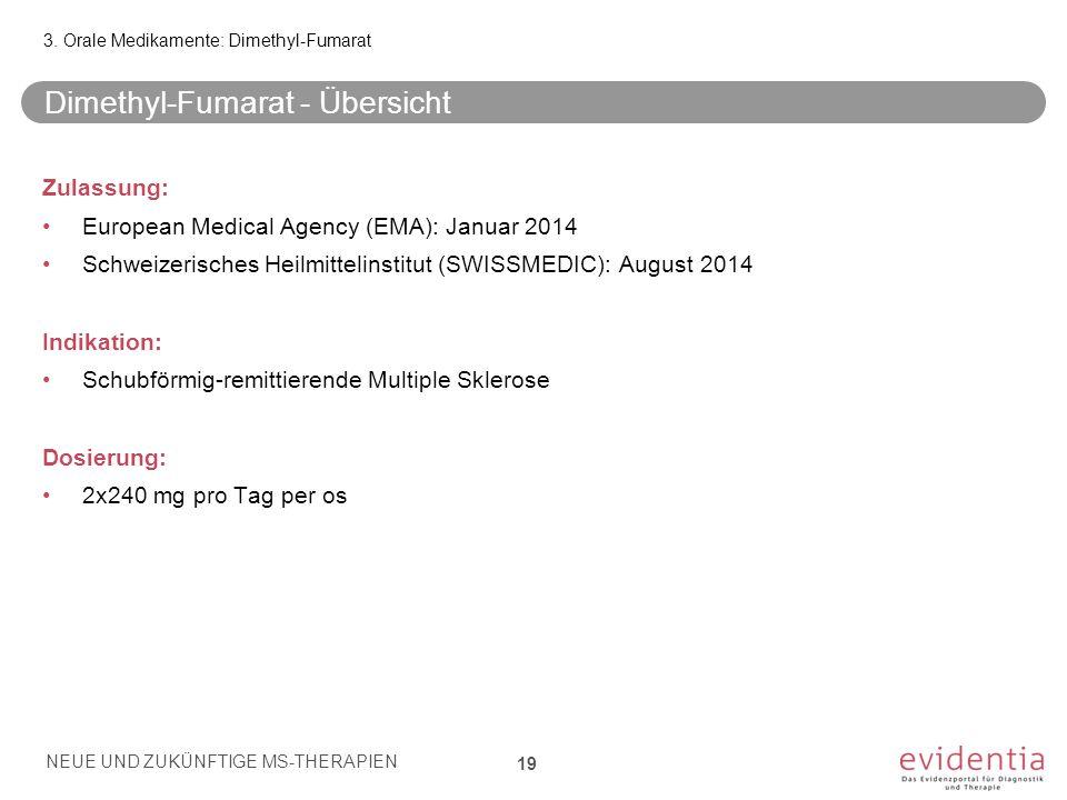 Dimethyl-Fumarat - Übersicht Zulassung: European Medical Agency (EMA): Januar 2014 Schweizerisches Heilmittelinstitut (SWISSMEDIC): August 2014 Indika
