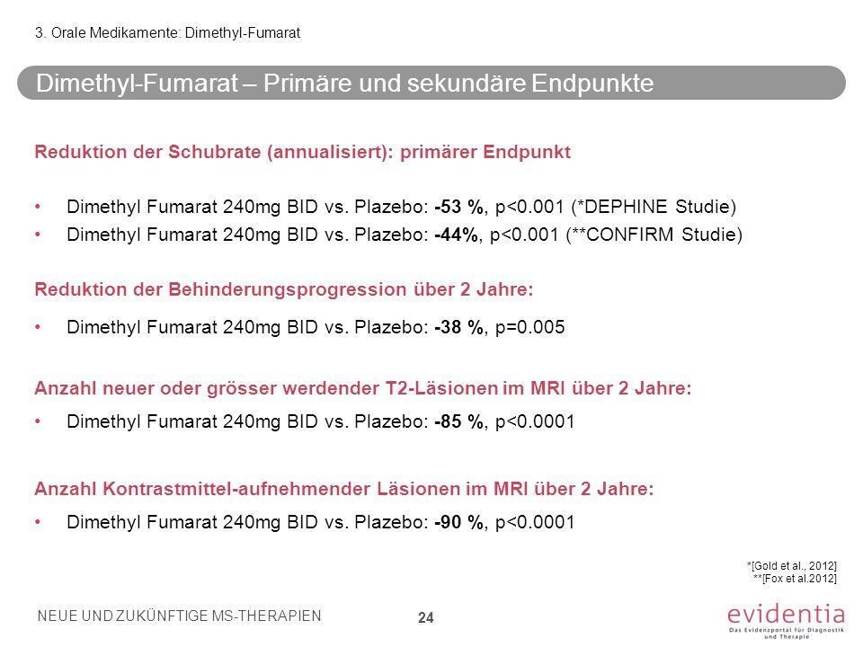 Dimethyl-Fumarat – Primäre und sekundäre Endpunkte Reduktion der Schubrate (annualisiert): primärer Endpunkt Dimethyl Fumarat 240mg BID vs. Plazebo: -