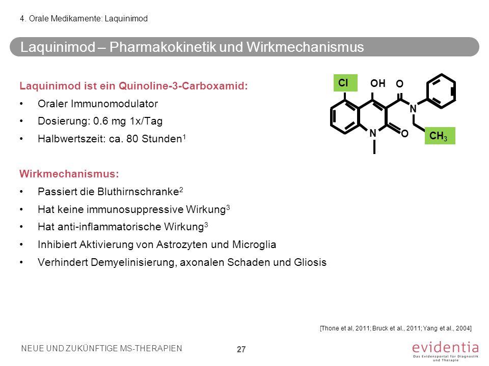 Laquinimod – Pharmakokinetik und Wirkmechanismus Laquinimod ist ein Quinoline-3-Carboxamid: Oraler Immunomodulator Dosierung: 0.6 mg 1x/Tag Halbwertsz