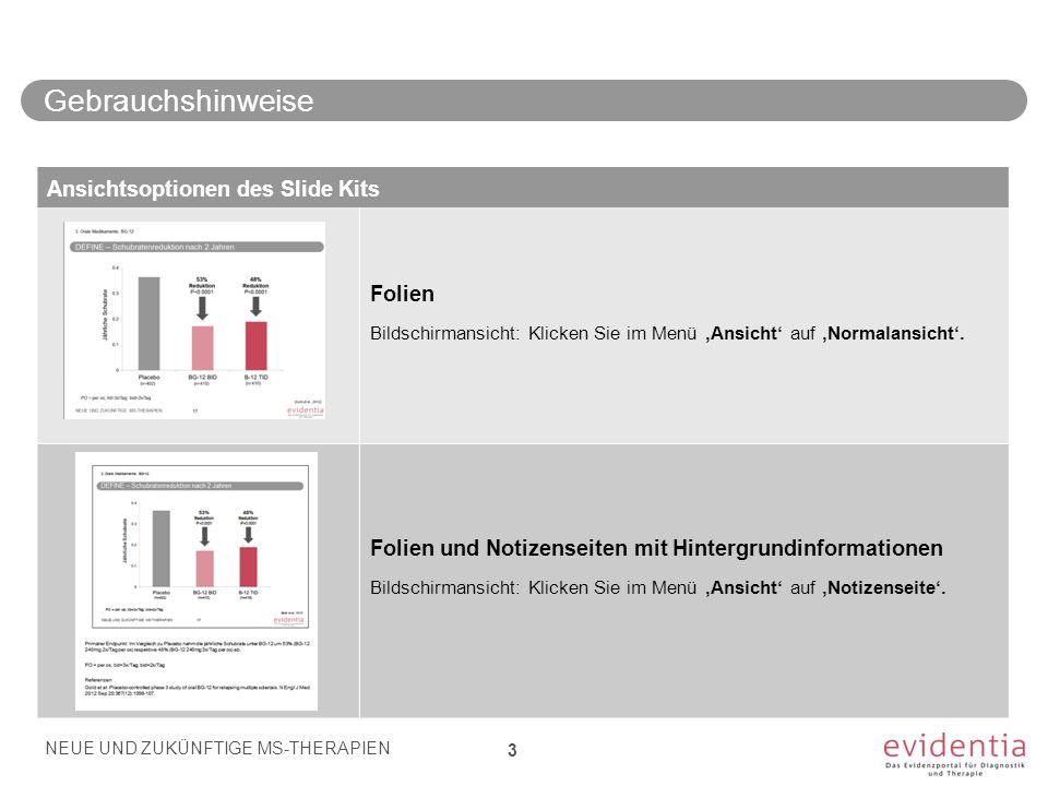 Referenzen Miller A, et al.Vorstellung beim ACTRIMS 2012, Poster Nr.