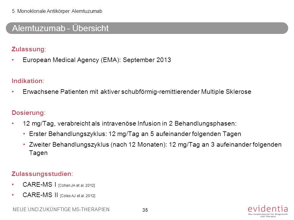 Alemtuzumab - Übersicht Zulassung: European Medical Agency (EMA): September 2013 Indikation: Erwachsene Patienten mit aktiver schubförmig-remittierend