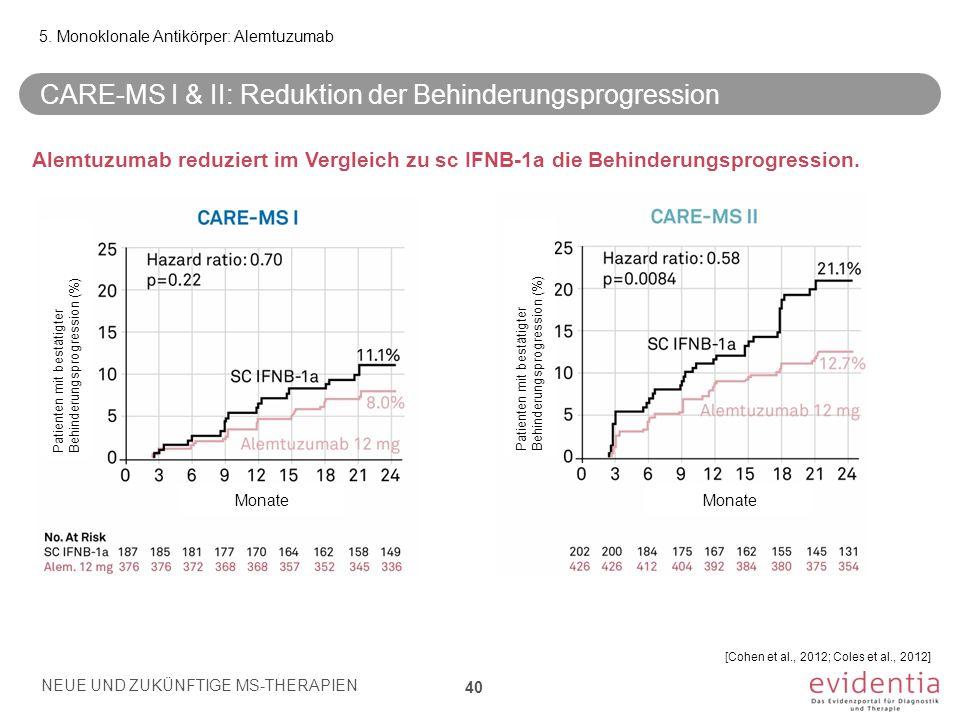 5. Monoklonale Antikörper: Alemtuzumab CARE-MS I & II: Reduktion der Behinderungsprogression NEUE UND ZUKÜNFTIGE MS-THERAPIEN 40 [Cohen et al., 2012;