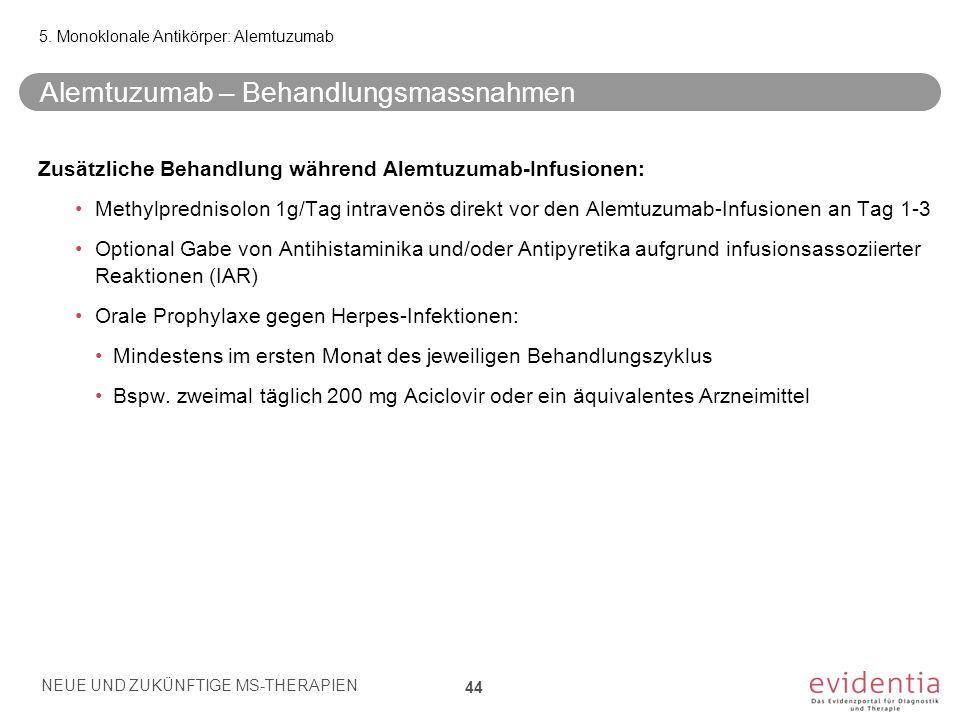 Alemtuzumab – Behandlungsmassnahmen Zusätzliche Behandlung während Alemtuzumab-Infusionen: Methylprednisolon 1g/Tag intravenös direkt vor den Alemtuzu