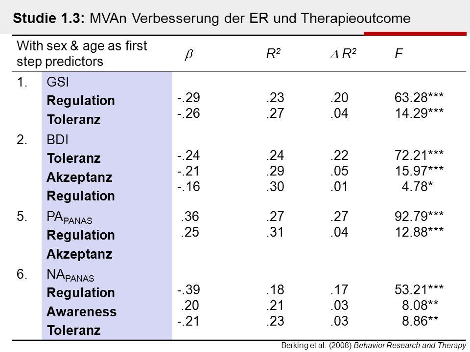 With sex & age as first step predictors  R2R2  R 2 F 1.GSI Regulation Toleranz -.29 -.26.23.27.20.04 63.28*** 14.29*** 2.BDI Toleranz Akzeptanz Regu