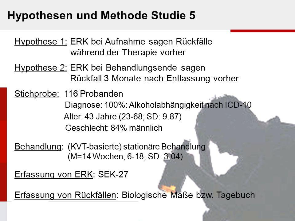 Diagnose: 100%: Alkoholabhängigkeit nach ICD-10 Hypothese 2: ERK bei Behandlungsende sagen Rückfall 3 Monate nach Entlassung vorher Alter: 43 Jahre (2