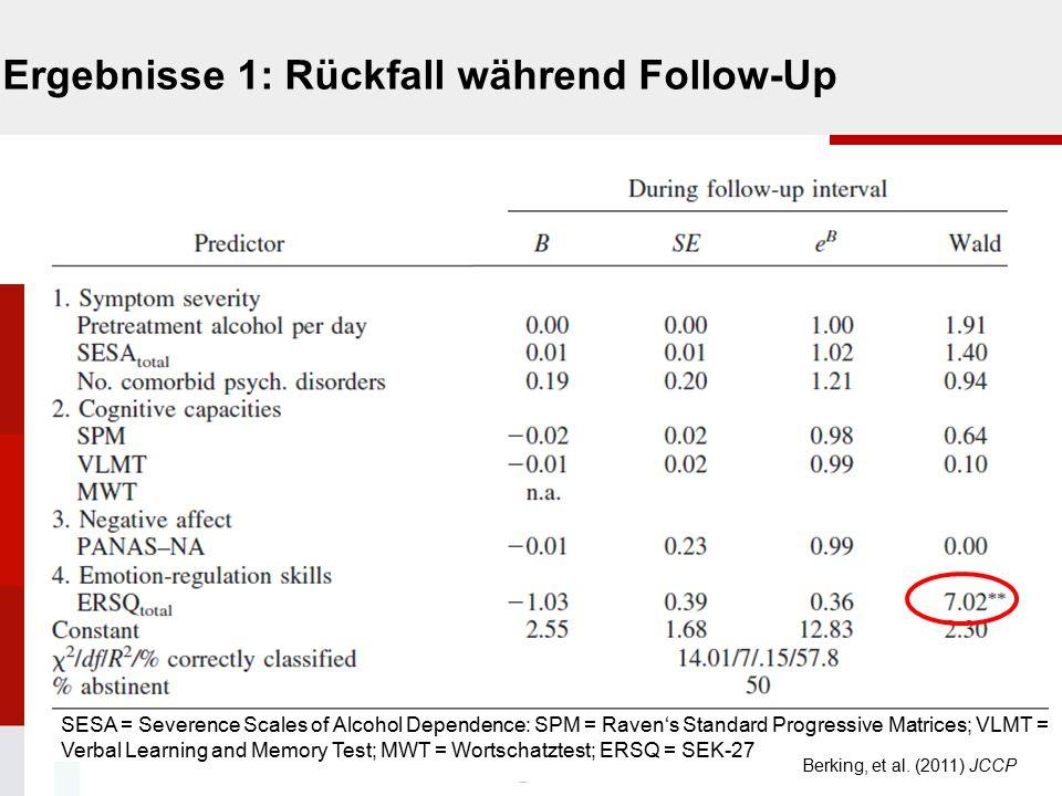 Berking, et al. (2011) JCCP Ergebnisse 1: Rückfall während Follow-Up SESA = Severence Scales of Alcohol Dependence: SPM = Raven's Standard Progressive