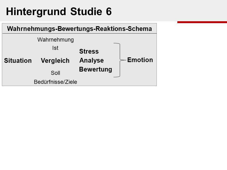 Hintergrund Studie 6 Ist Soll Stress Vergleich Analyse Emotion Wahrnehmung Bedürfnisse/Ziele Bewertung Situation Wahrnehmungs-Bewertungs-Reaktions-Sch