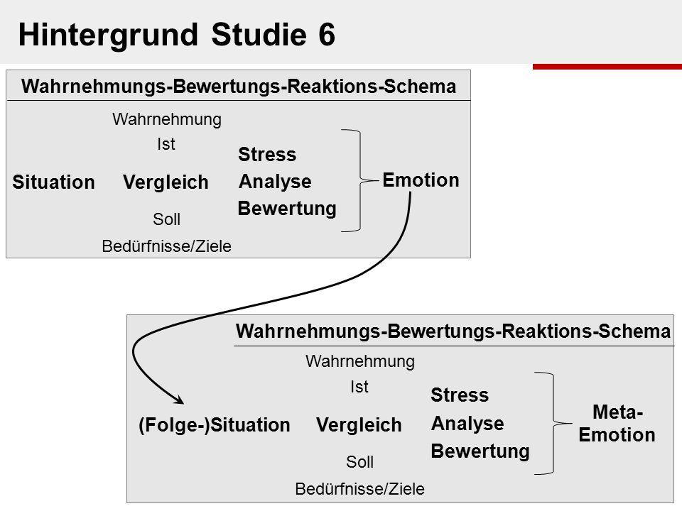 Ist Soll Stress Vergleich Analyse Emotion Wahrnehmung Bedürfnisse/Ziele Bewertung Situation Wahrnehmungs-Bewertungs-Reaktions-Schema Ist Soll Stress V