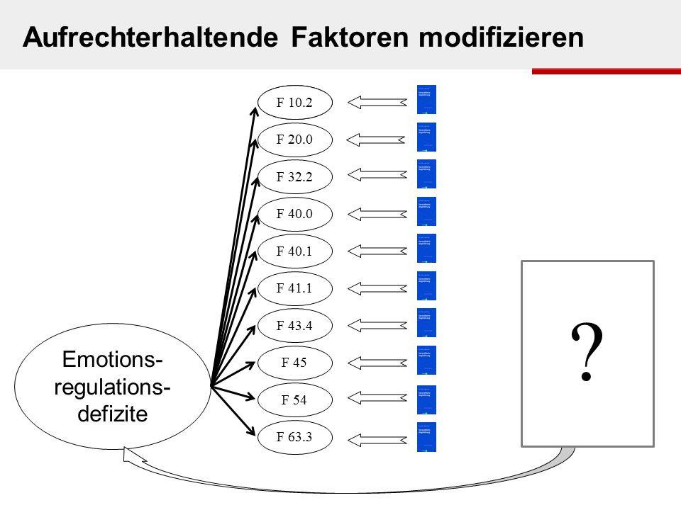Emotions- regulations- defizite ? Aufrechterhaltende Faktoren modifizieren F 00.0 F 20.0 F 32.2 F 40.0 F 40.1 F 41.1 F 43.4 F 45 F 10.2 F 54 F 63.3