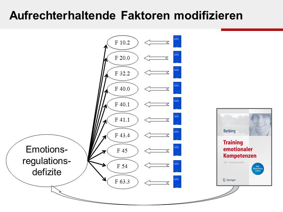 s. Houts in Beutler & Malik, 2002s. Graphik Emotions- regulations- defizite Aufrechterhaltende Faktoren modifizieren F 00.0 F 20.0 F 32.2 F 40.0 F 40.