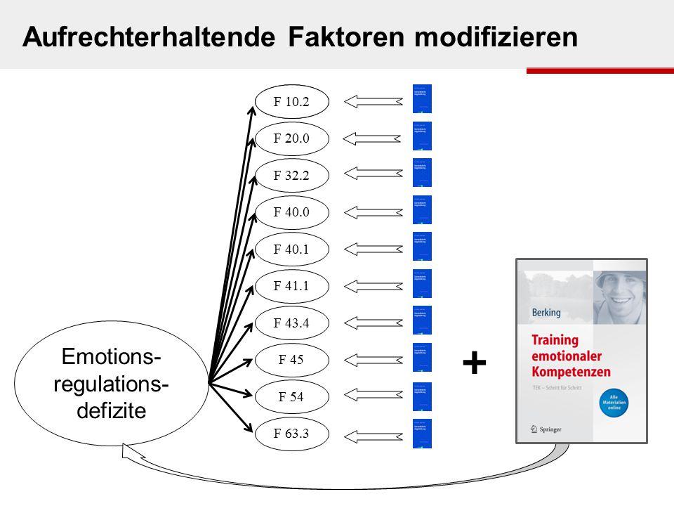 s. Houts in Beutler & Malik, 2002s. Graphik Emotions- regulations- defizite + Aufrechterhaltende Faktoren modifizieren F 00.0 F 20.0 F 32.2 F 40.0 F 4