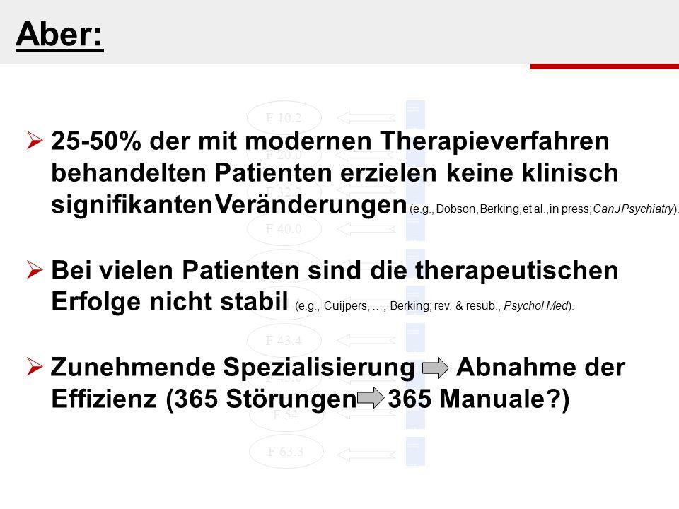 F 00.0 F 20.0 F 32.2 F 40.0 F 40.1 F 41.1 F 43.4 F 45.0 F 10.2 F 54 F 63.3  25-50% der mit modernen Therapieverfahren behandelten Patienten erzielen