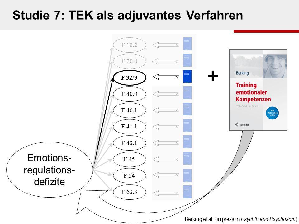 Emotions- regulations- defizite F 20.0 F 32.2 F 40.0 F 40.1 F 41.1 F 43.1 F 45 F 10.2 + F 32/3 Studie 7: TEK als adjuvantes Verfahren F 54 F 63.3 Berk